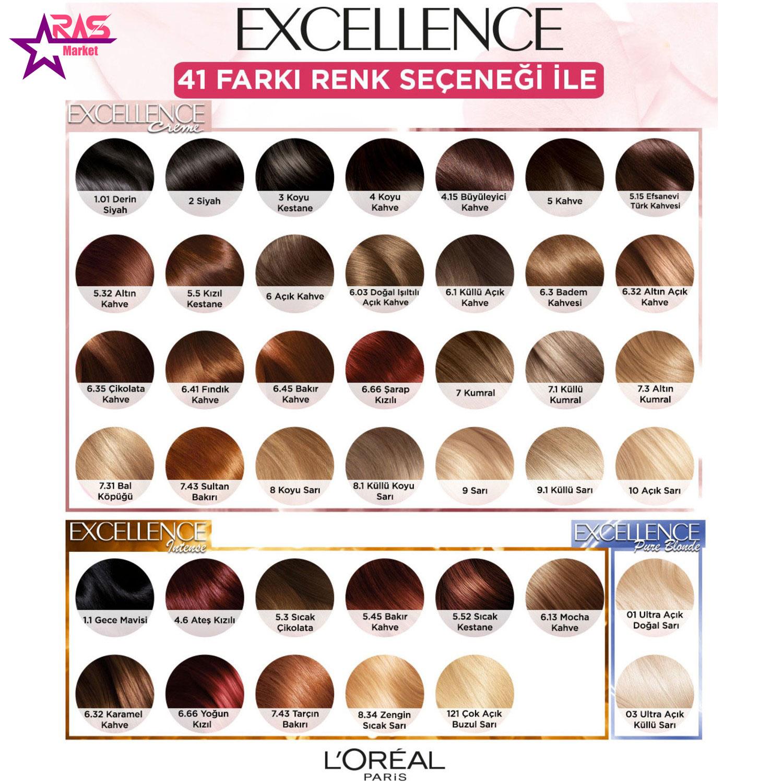 کیت رنگ مو لورآل سری Excellence شماره 1.01 ، خرید اینترنتی محصولات شوینده و بهداشتی ، بهداشت بانوان ، رنگ مو loreal
